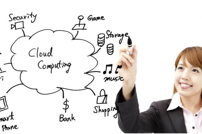 The Top 5 Questions About Cloud Computing