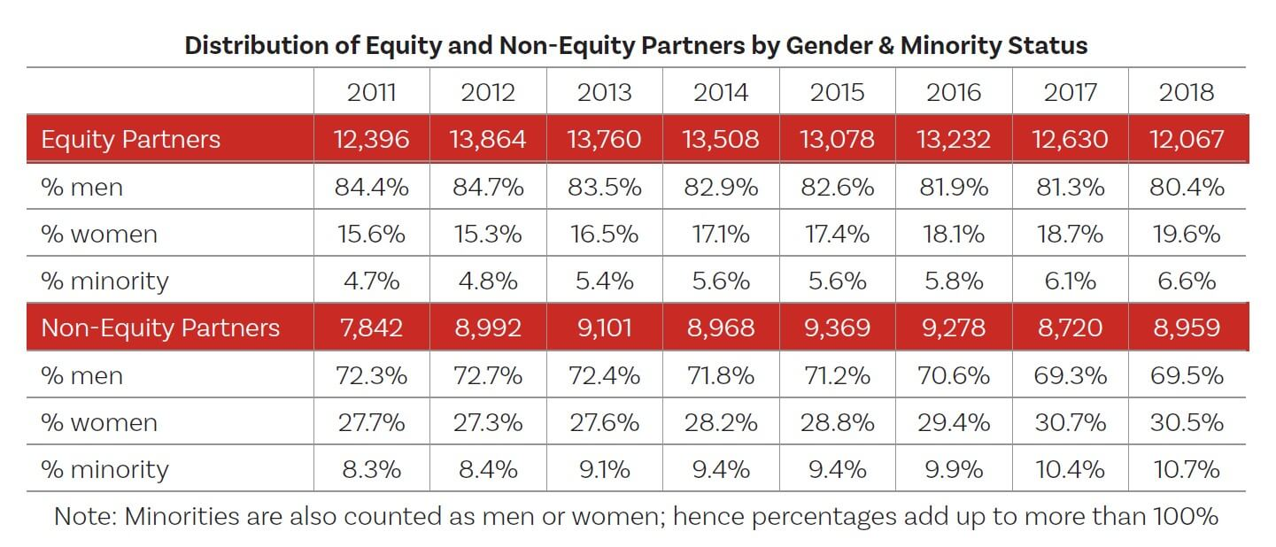 MWL Gender Pay Disparity Graphic