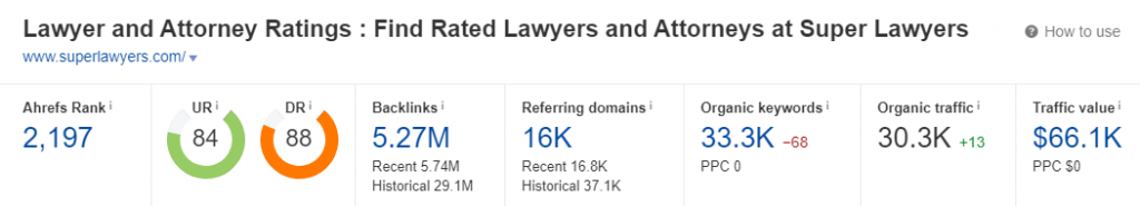 Super Lawyers Ahrefs Domain Rank Overview